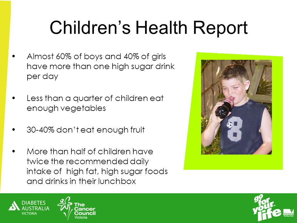 Almost 60% of boys and 40% of girls have more than one high sugar drink per day Less than a quarter of children eat enough vegetables 30-40% don't eat enough fruit More than half of children have twice the recommended daily intake of high fat, high sugar foods and drinks in their lunchbox