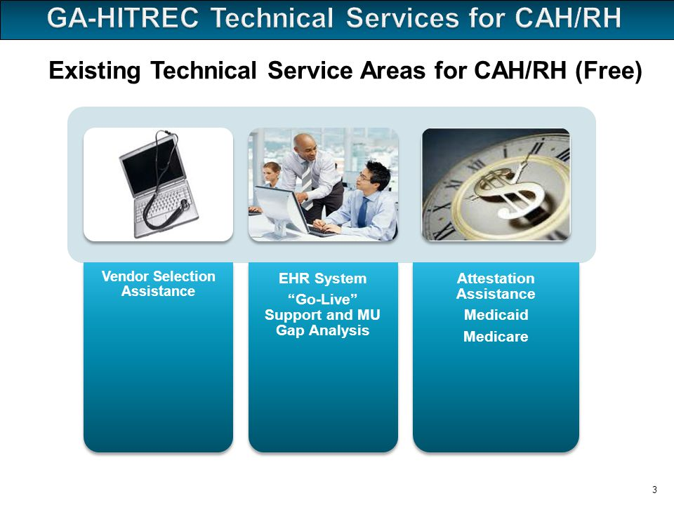 3 Vendor Selection Assistance EHR System Go-Live Support and MU Gap Analysis Attestation Assistance Medicaid Medicare Existing Technical Service Areas for CAH/RH (Free)