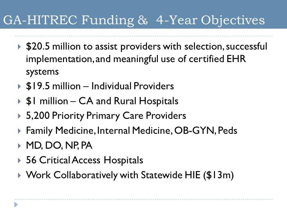 RECs Support Critical Access and Rural Hospitals  RECs Support Critical Access and Rural Hospitals