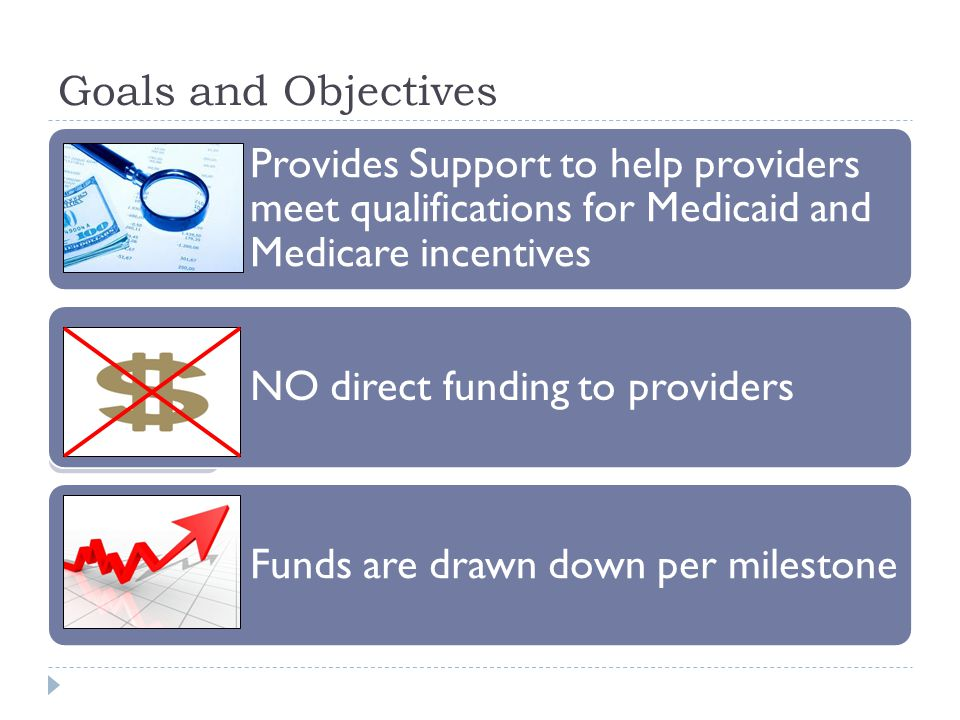 Goals and Objectives Provides Support to help providers meet qualifications for Medicaid and Medicare incentives NO direct funding to providers Funds are drawn down per milestone