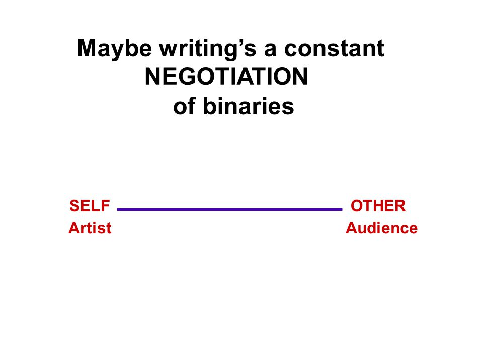 SELF OTHER Maybe writing's a constant NEGOTIATION of binaries Artist Audience