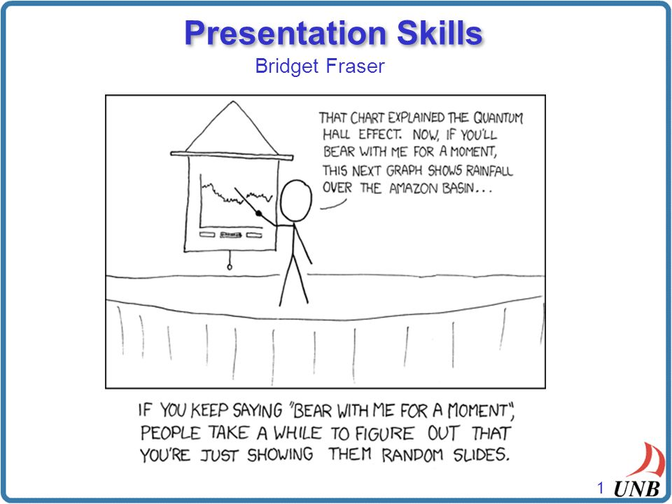 1 Presentation Skills Bridget Fraser