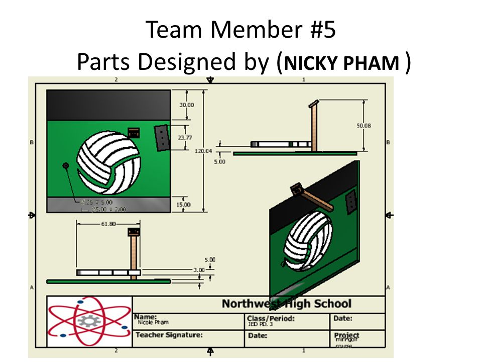 Team Member #5 Parts Designed by ( NICKY PHAM )