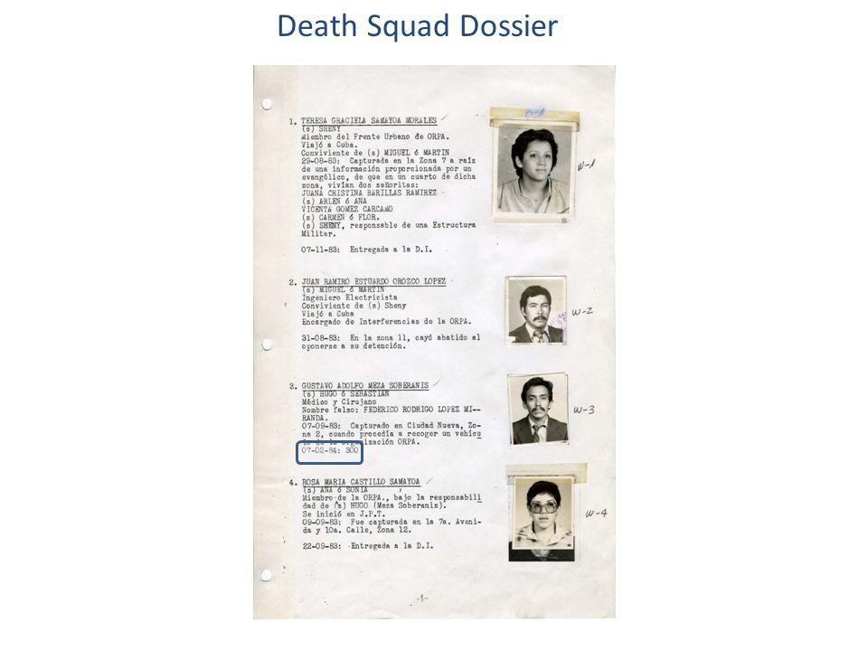 Death Squad Dossier