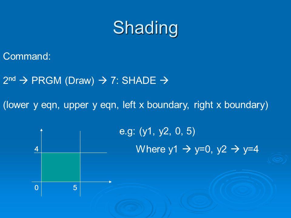 Shading Command: 2 nd  PRGM (Draw)  7: SHADE  (lower y eqn, upper y eqn, left x boundary, right x boundary) e.g: (y1, y2, 0, 5) 05 Where y1  y=0, y2  y=4 4