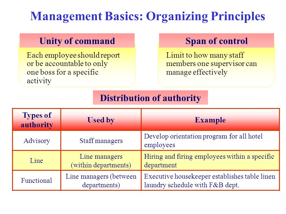 Limit to how many staff members one supervisor can manage effectively Each employee should report or be accountable to only one boss for a specific ac
