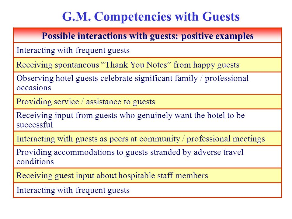 """Possible interactions with guests: positive examples Interacting with frequent guests Receiving spontaneous """"Thank You Notes"""" from happy guests Observ"""