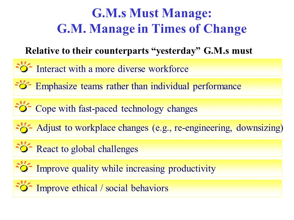"""G.M.s Must Manage: G.M. Manage in Times of Change Relative to their counterparts """"yesterday"""" G.M.s must Interact with a more diverse workforce Emphasi"""