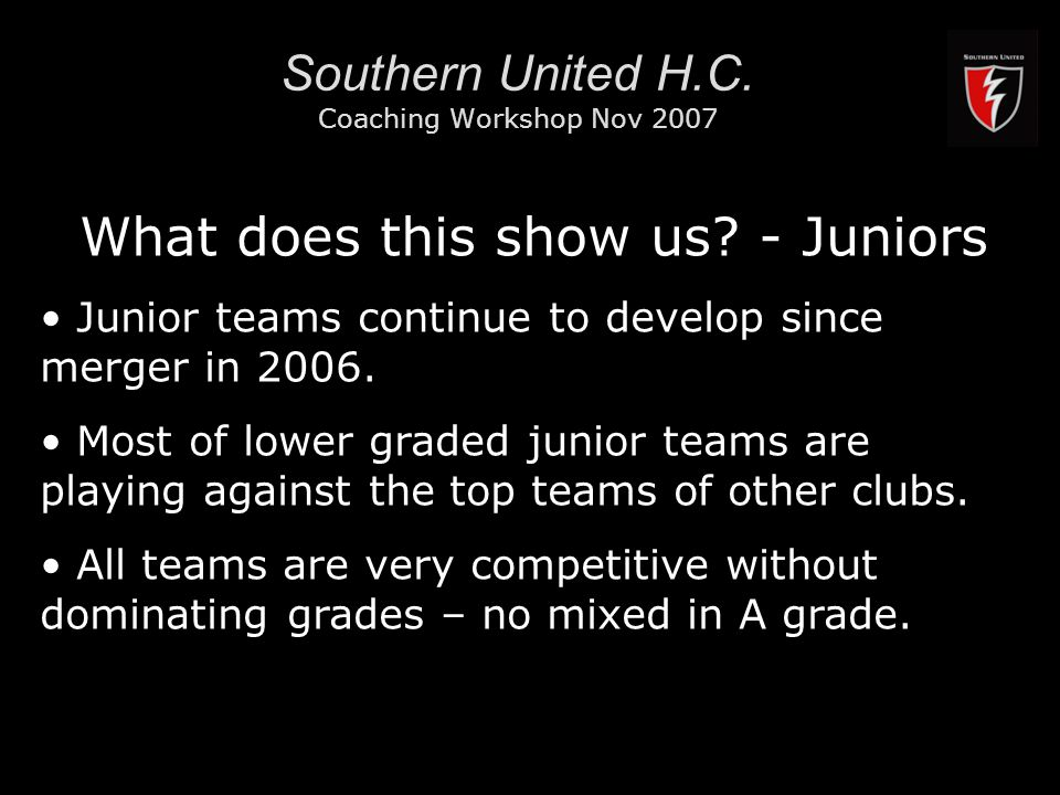 RMIT University5 Southern United H.C.Coaching Workshop Nov 2007 What does this show us.