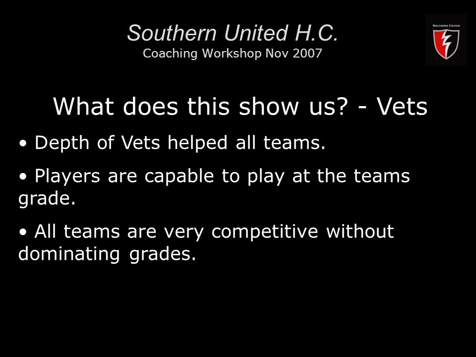 RMIT University6 Southern United H.C. Coaching Workshop Nov 2007 What does this show us.