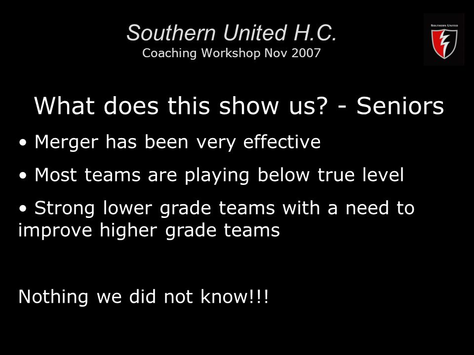 RMIT University7 Southern United H.C.Coaching Workshop Nov 2007 What does this show us.
