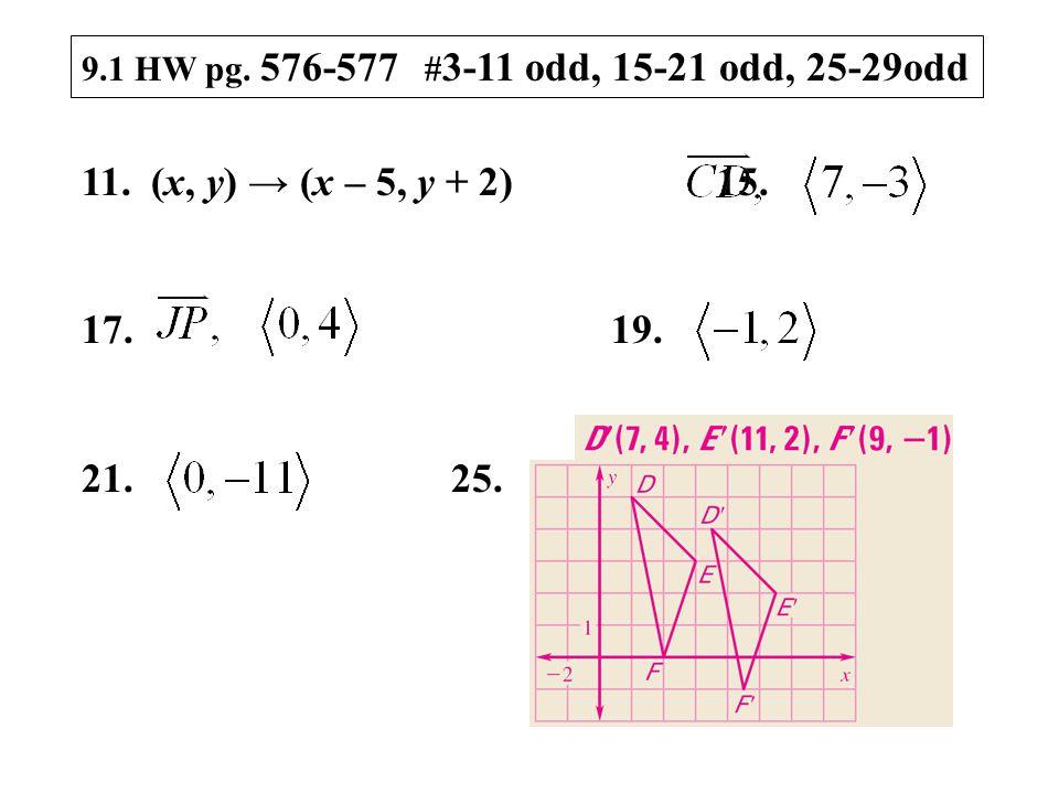 9.1 HW pg. 576-577 # 3-11 odd, 15-21 odd, 25-29odd 11. (x, y) → (x – 5, y + 2)15. 17.19. 21. 25.