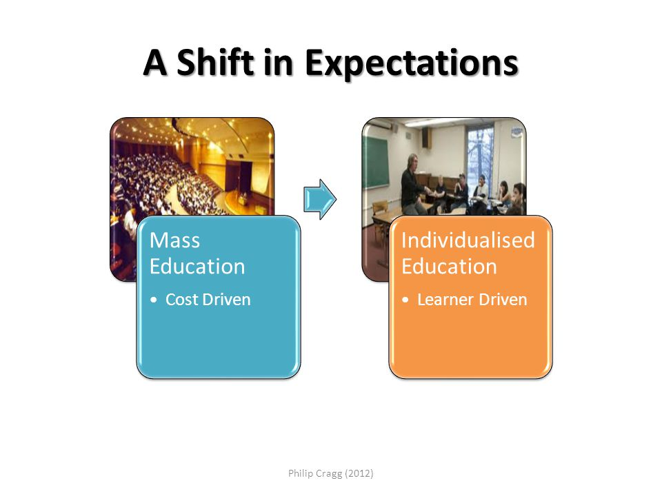 A Shift in Expectations Mass Education Cost Driven Individualised Education Learner Driven Philip Cragg (2012)