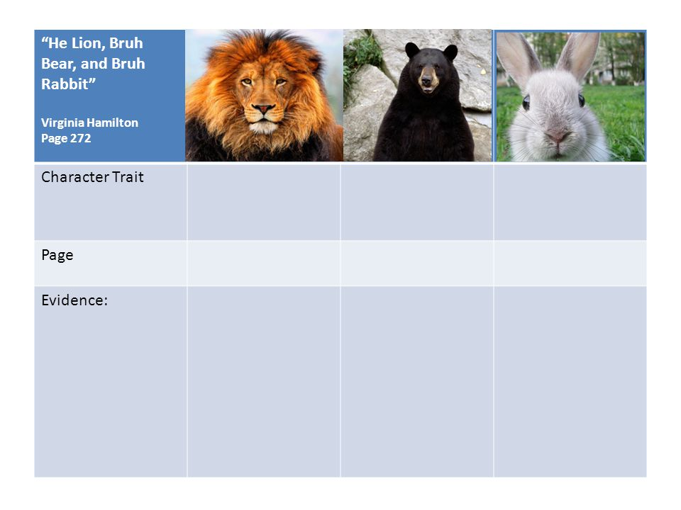 He Lion, Bruh Bear, and Bruh Rabbit Virginia Hamilton Page 272 Character Trait Page Evidence: