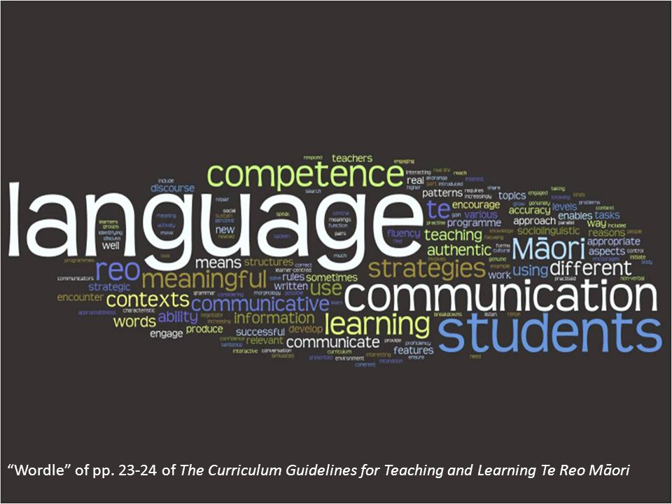 Wordle of pp. 23-24 of The Curriculum Guidelines for Teaching and Learning Te Reo Māori