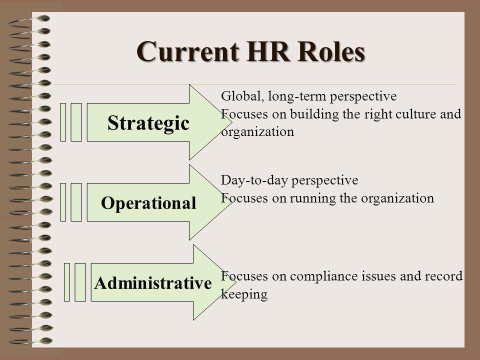 Strategic Human Resource Management The Diagnostic Model