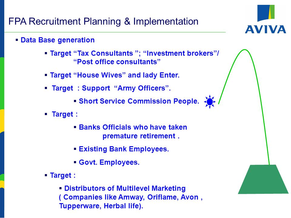 FPA Recruitment Planning & Implementation -  Data Base generation  Target Tax Consultants ; Investment brokers / Post office consultants  Target House Wives and lady Enter.