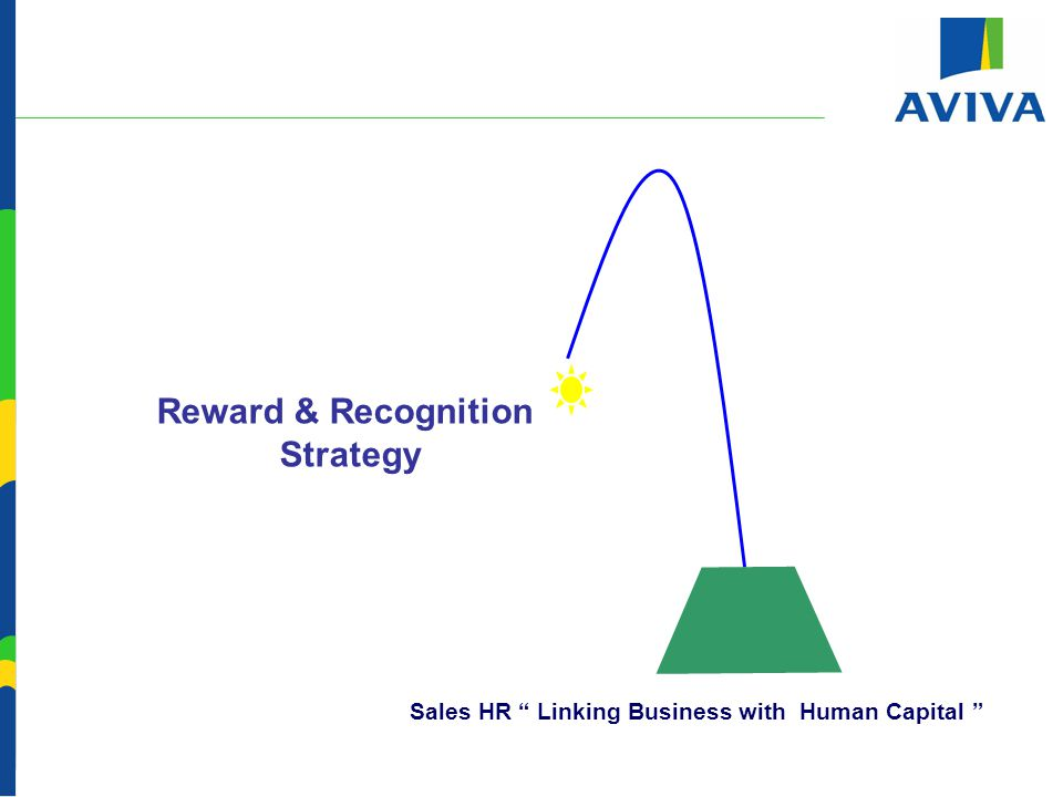 Reward & Recognition Strategy Sales HR Linking Business with Human Capital