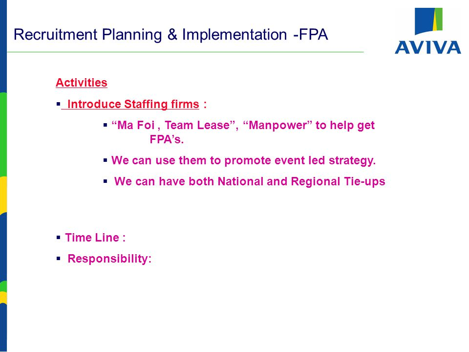 Reward & Recognition Existing FPA Program Evaluation Mapping and Evaluation.