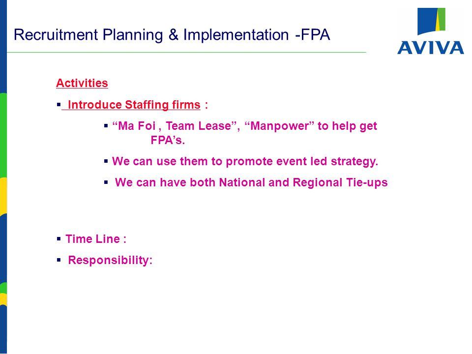 Recruitment Planning & Implementation -FPA - Career @ Aviva Program  Modus Operandi  Hire a venue.