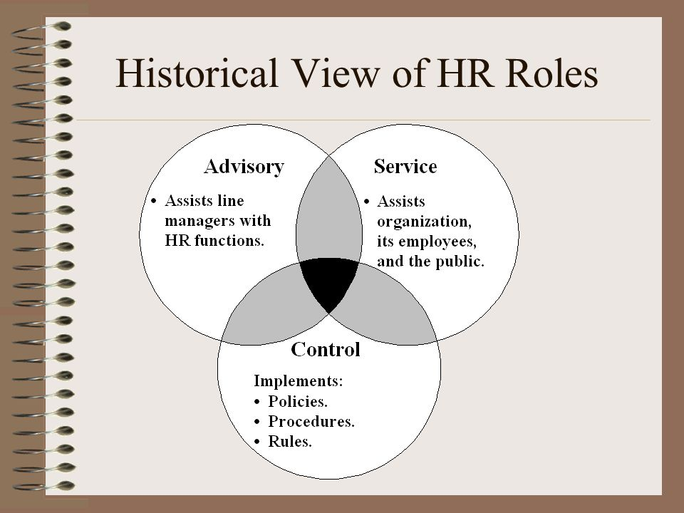 Historical View of HR Roles