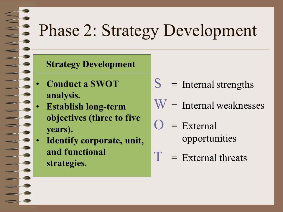 Phase 2: Strategy Development S =Internal strengths W =Internal weaknesses O =External opportunities T =External threats Strategy Development Conduct