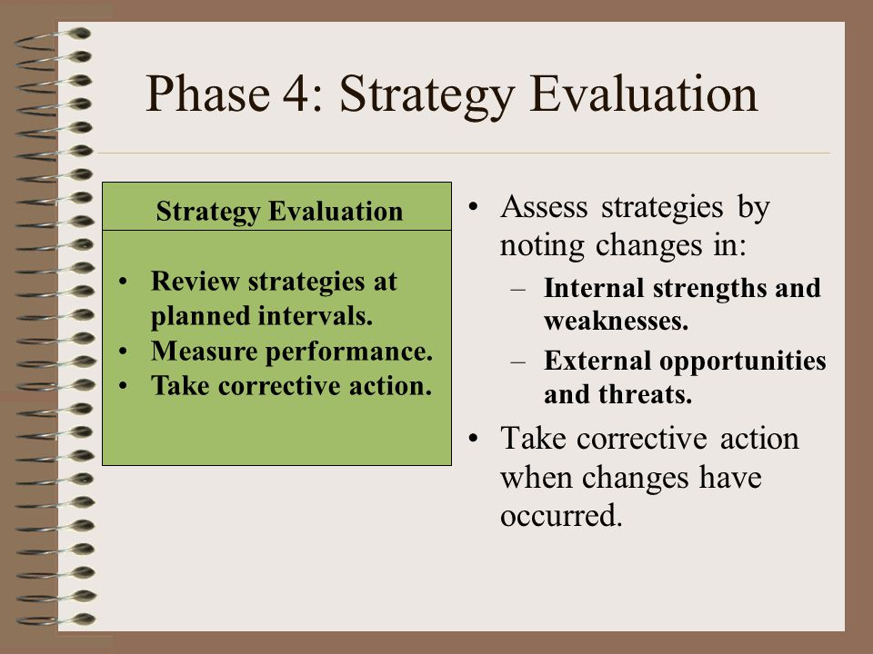 Phase 4: Strategy Evaluation Assess strategies by noting changes in: –Internal strengths and weaknesses. –External opportunities and threats. Take cor
