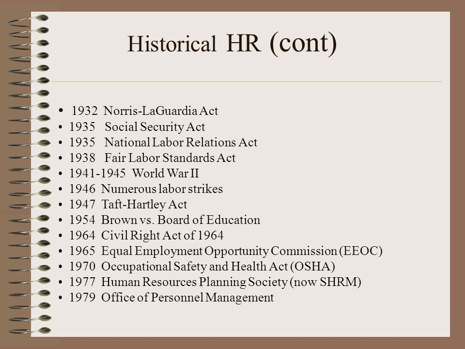 Historical HR (con't) 1980s Stock option developed 1981 Professional Air Traffic Controllers (PATCO) strike 1985 Sperry Rand & Burroughs merge to form Unisys First of mergers and acquisitions Corporate downsizings 1987 PeopleSoft Inc – first HR management software 1980s (late) Global competition 1991 Clarence Thomas-Anita Hill hearings (sexual harassment) 1994 Monster Board – online recruiting 1999 BP Amoco and Exult – $600M HR outsourcing arrangement 2001 World Trade Center attack 2001 Fraud at Enron 2006 IBM permanently stop defined benefit pensions