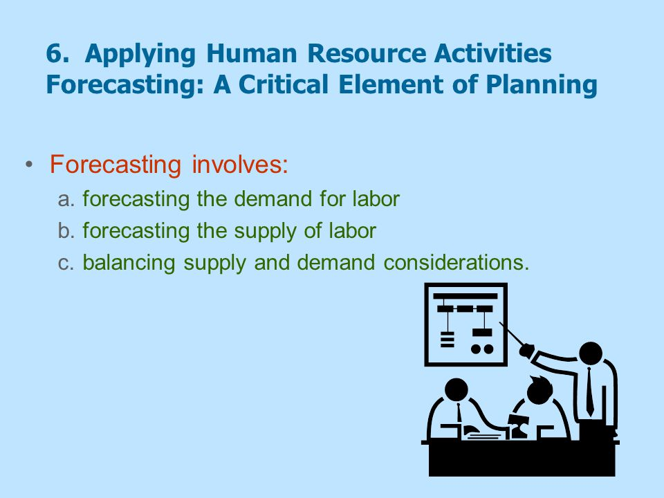 6. Applying Human Resource Activities Forecasting: A Critical Element of Planning Forecasting involves: a.forecasting the demand for labor b.forecasti