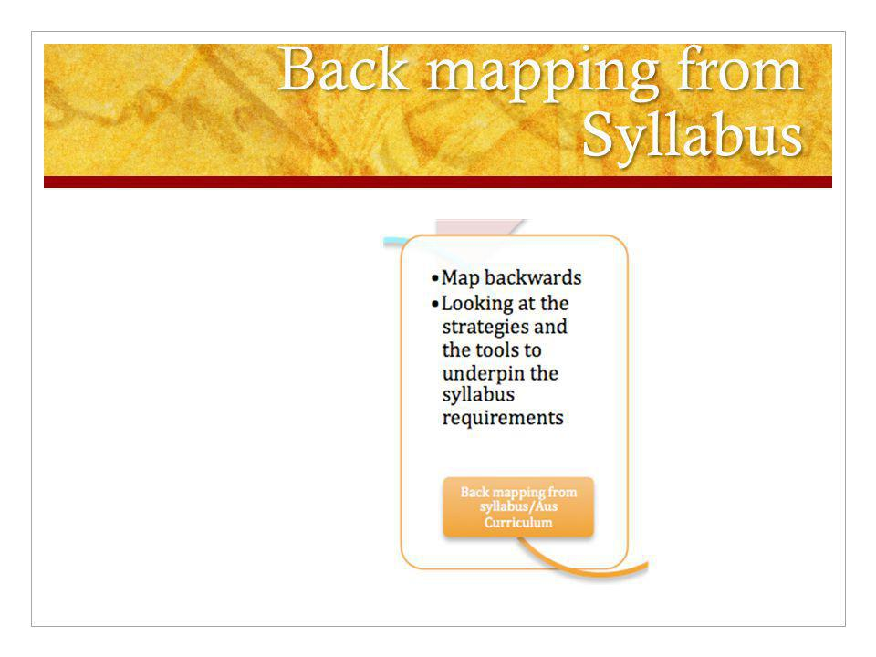 Back mapping from Syllabus