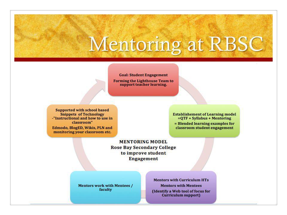 Mentoring at RBSC