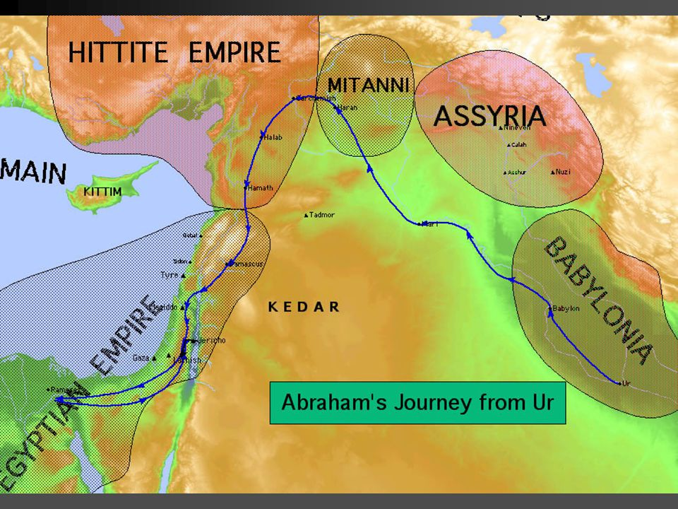 Abraham slide