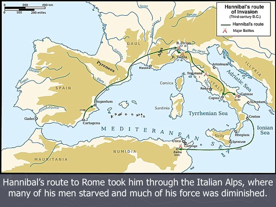 Hannibal's route to Rome took him through the Italian Alps, where many of his men starved and much of his force was diminished.