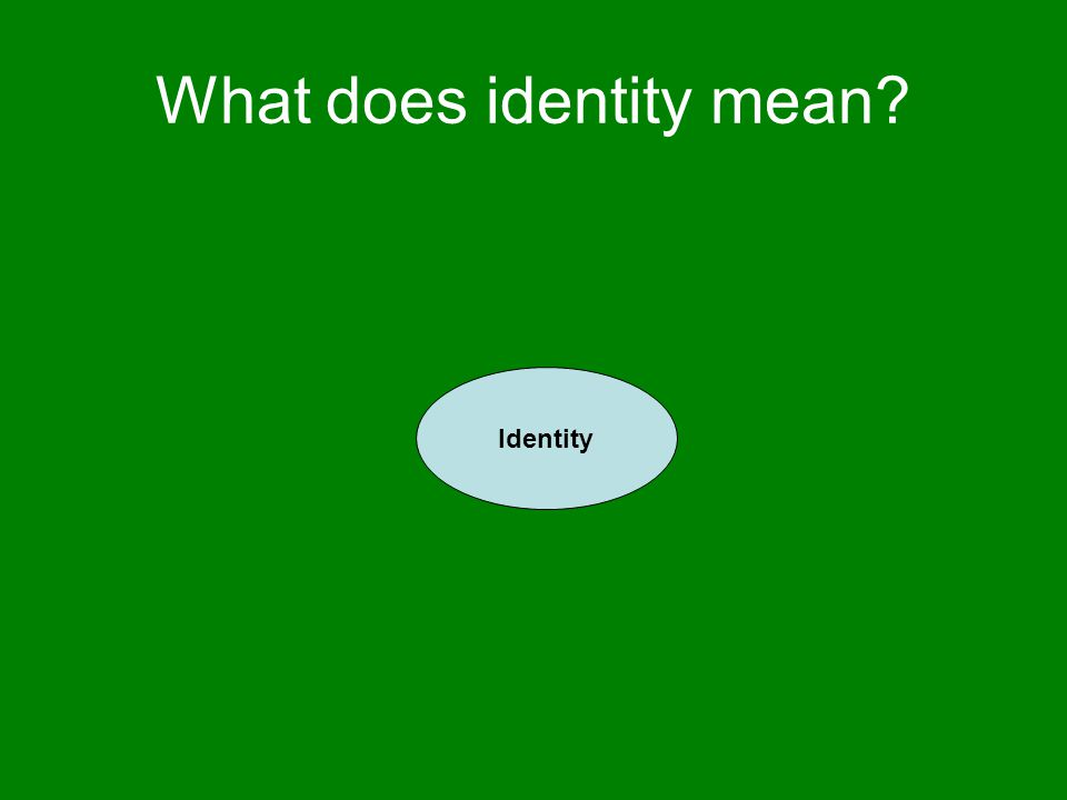 What are the characteristics of your identity? Beliefs and Values