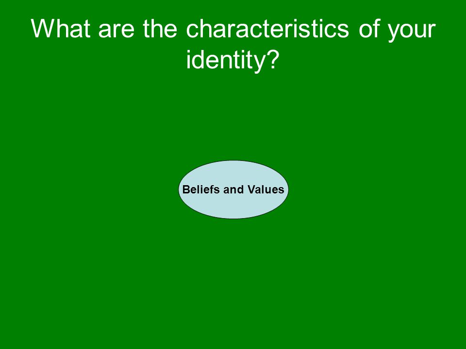 How is your identity formed? Formation