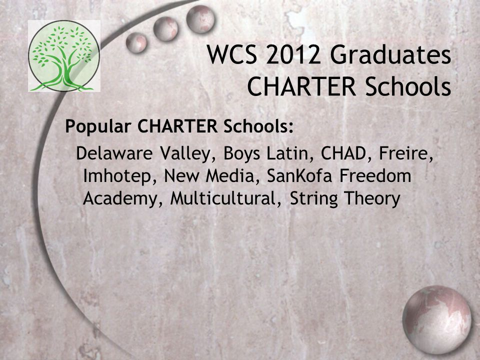 WCS 2012 Graduates CHARTER Schools Popular CHARTER Schools: Delaware Valley, Boys Latin, CHAD, Freire, Imhotep, New Media, SanKofa Freedom Academy, Multicultural, String Theory
