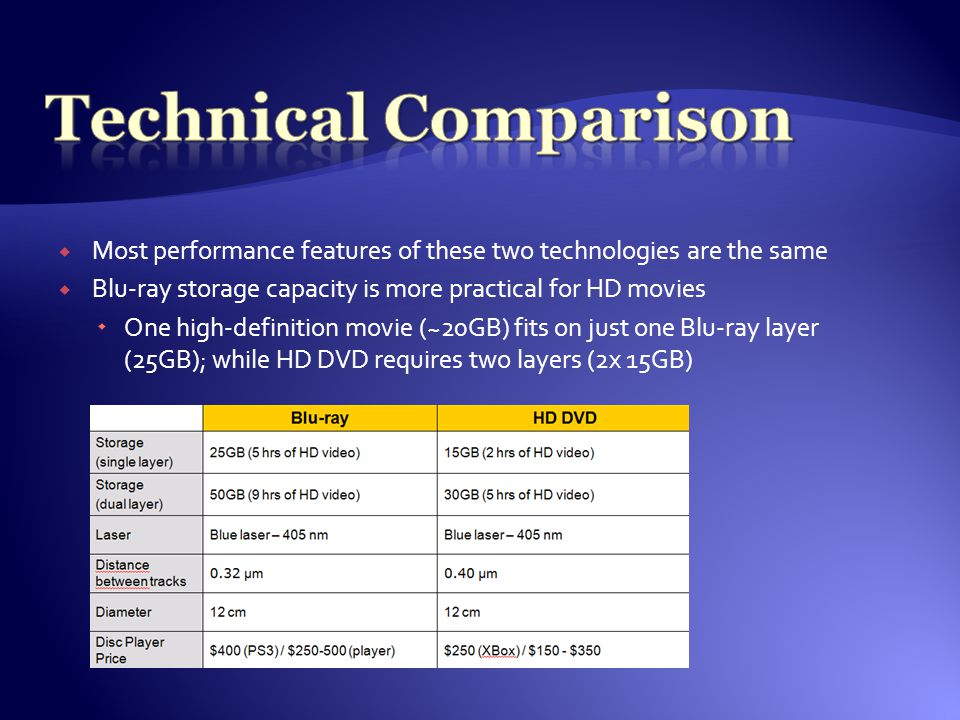  Both formats have support from various large companies, Blu-ray has greater support from content providers that are critical to achieving a network effect
