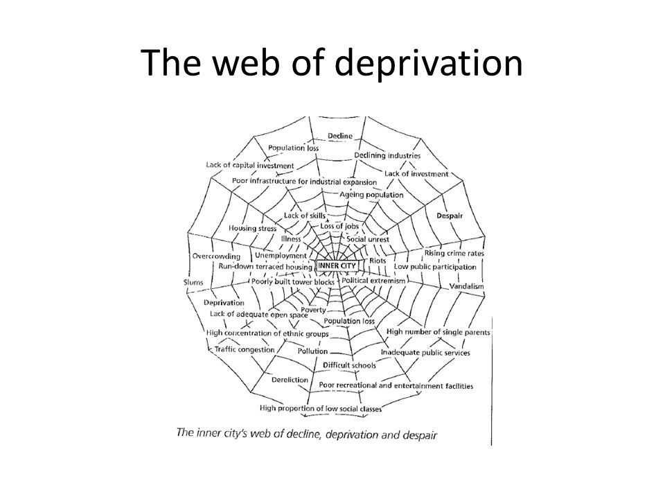 The web of deprivation