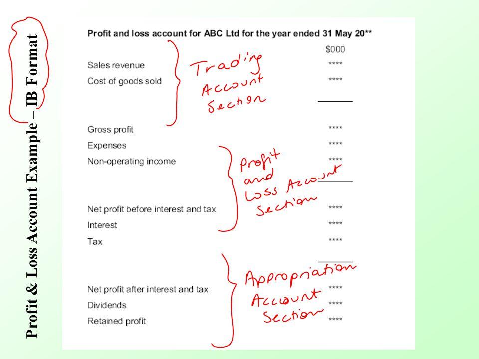 Profit & Loss Account Example – IB Format