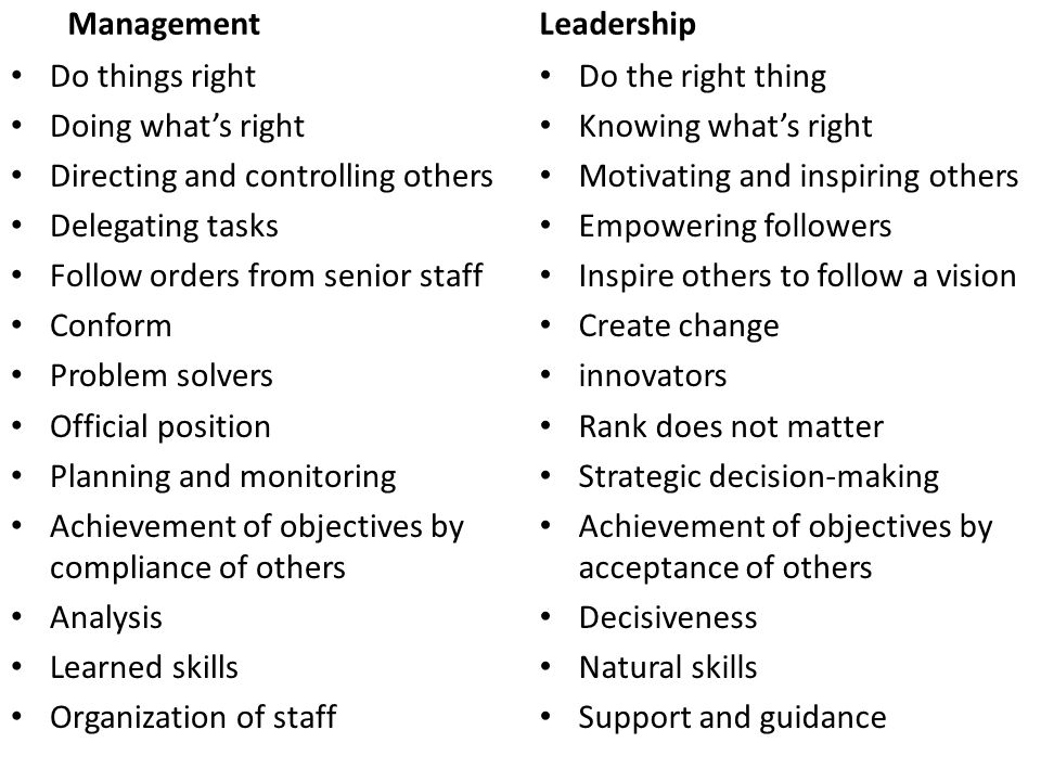 Management Do things right Doing what's right Directing and controlling others Delegating tasks Follow orders from senior staff Conform Problem solvers Official position Planning and monitoring Achievement of objectives by compliance of others Analysis Learned skills Organization of staff Leadership Do the right thing Knowing what's right Motivating and inspiring others Empowering followers Inspire others to follow a vision Create change innovators Rank does not matter Strategic decision-making Achievement of objectives by acceptance of others Decisiveness Natural skills Support and guidance