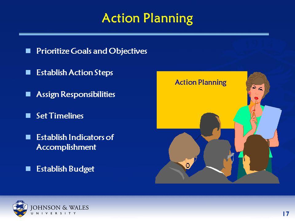 17  Prioritize Goals and Objectives  Establish Action Steps  Assign Responsibilities  Set Timelines  Establish Indicators of Accomplishment  Establish Budget Action Planning