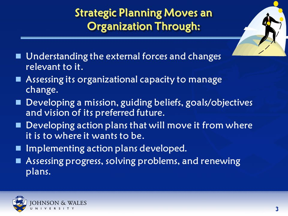 3 Strategic Planning Moves an Organization Through:  Understanding the external forces and changes relevant to it.