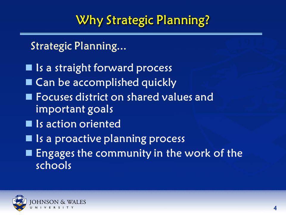 4 Why Strategic Planning.