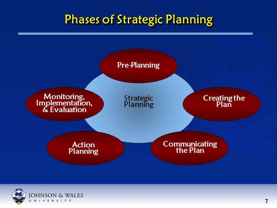 18 Monitor & Evaluate Progress  Monitor the Implementation of Action Plans  Evaluate Progress  Communicate Results  Revise Strategic Plan and Action Plans as needed