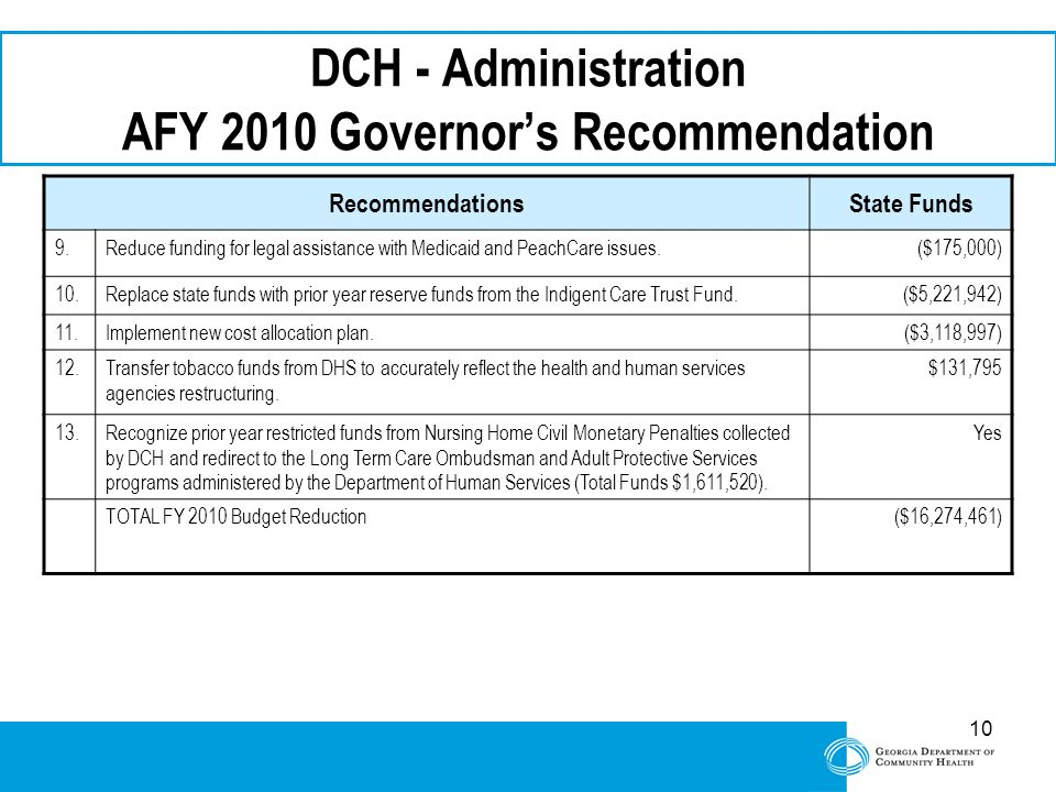 10 DCH - Administration AFY 2010 Governor's Recommendation RecommendationsState Funds 9.Reduce funding for legal assistance with Medicaid and PeachCar