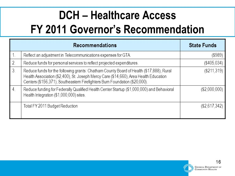 16 DCH – Healthcare Access FY 2011 Governor's Recommendation RecommendationsState Funds 1.Reflect an adjustment in Telecommunications expenses for GTA.($989) 2.Reduce funds for personal services to reflect projected expenditures.($405,034) 3.Reduce funds for the following grants: Chatham County Board of Health ($17,888), Rural Health Association ($2,400), St.