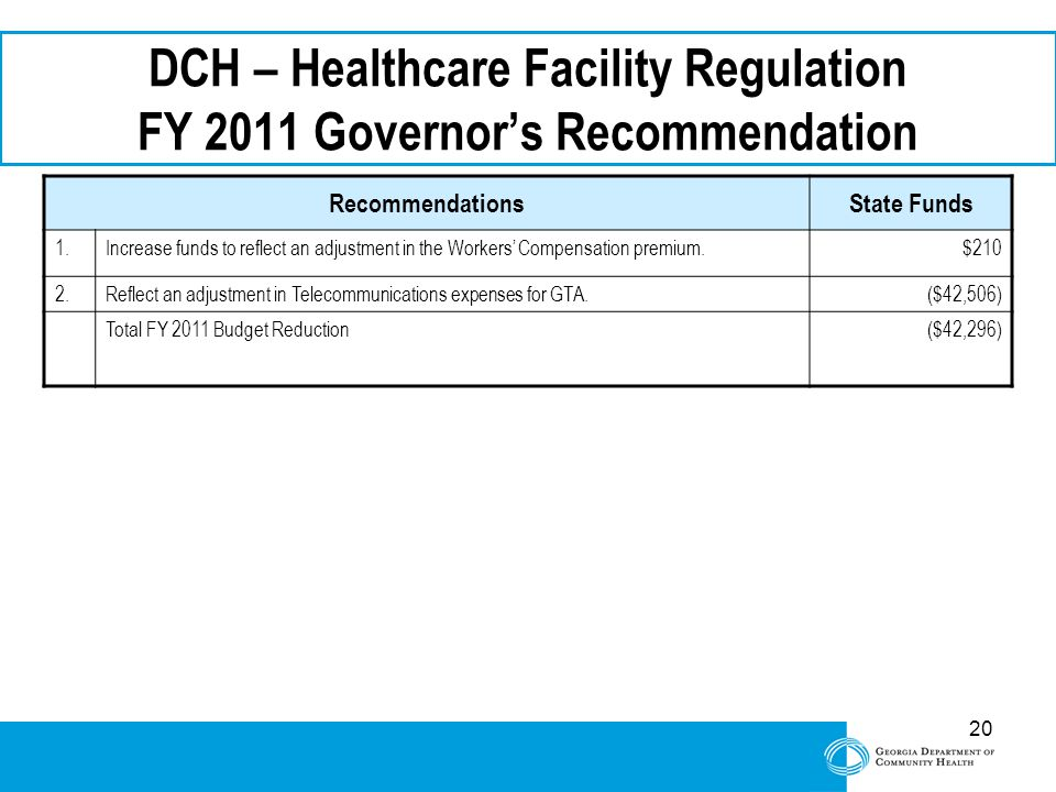 20 DCH – Healthcare Facility Regulation FY 2011 Governor's Recommendation RecommendationsState Funds 1.Increase funds to reflect an adjustment in the Workers' Compensation premium.$210 2.Reflect an adjustment in Telecommunications expenses for GTA.($42,506) Total FY 2011 Budget Reduction($42,296)