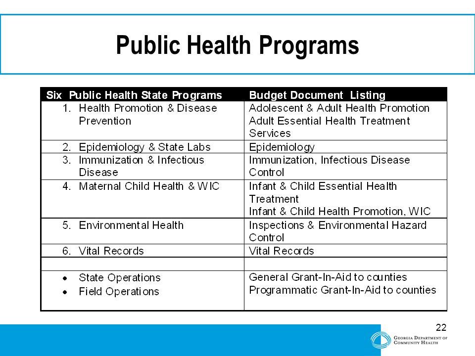 22 Public Health Programs