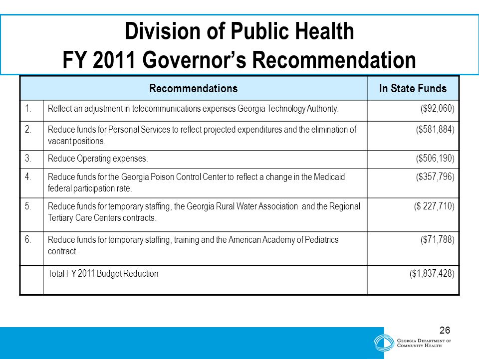 26 Division of Public Health FY 2011 Governor's Recommendation RecommendationsIn State Funds 1.Reflect an adjustment in telecommunications expenses Ge