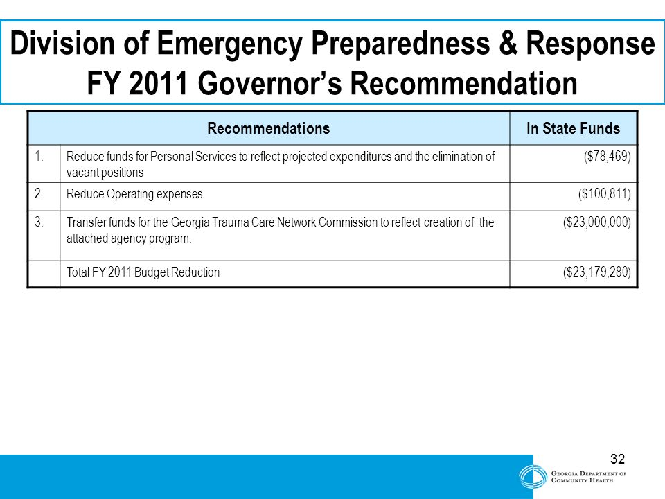 32 Division of Emergency Preparedness & Response FY 2011 Governor's Recommendation RecommendationsIn State Funds 1.Reduce funds for Personal Services to reflect projected expenditures and the elimination of vacant positions ($78,469) 2.Reduce Operating expenses.($100,811) 3.Transfer funds for the Georgia Trauma Care Network Commission to reflect creation of the attached agency program.